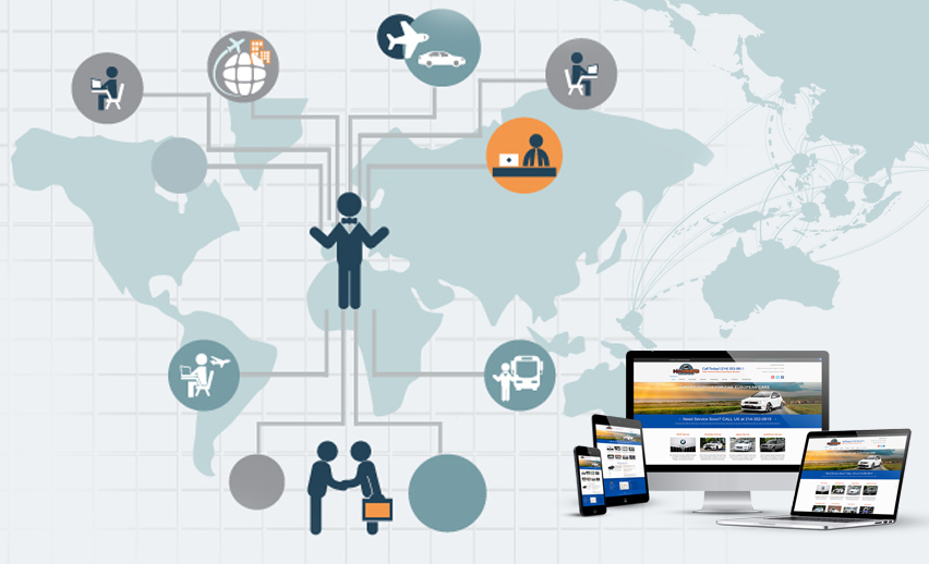 10 Golden Points for Travel Companies to choose a Technology Partner