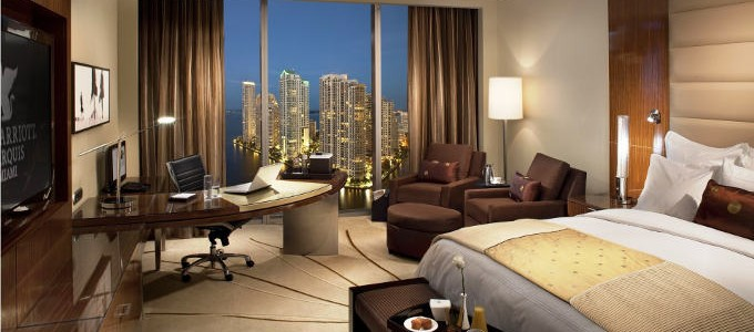 Online Hotel Booking Behaviour