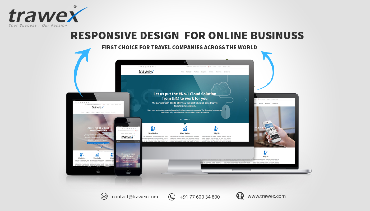 Why Responsive Design is Must for Online Business?