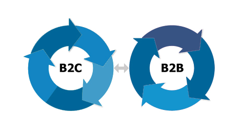 The top features of B2B and B2C