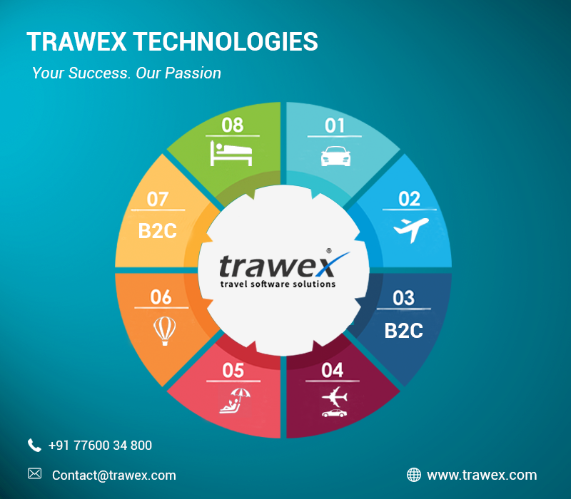 How TRAWEX helps  your travel business