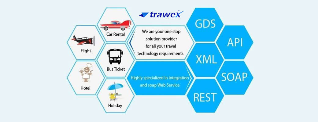 best-travel-apis-guide