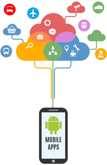 Android Application Development Company   Android App Development   Travel Apps
